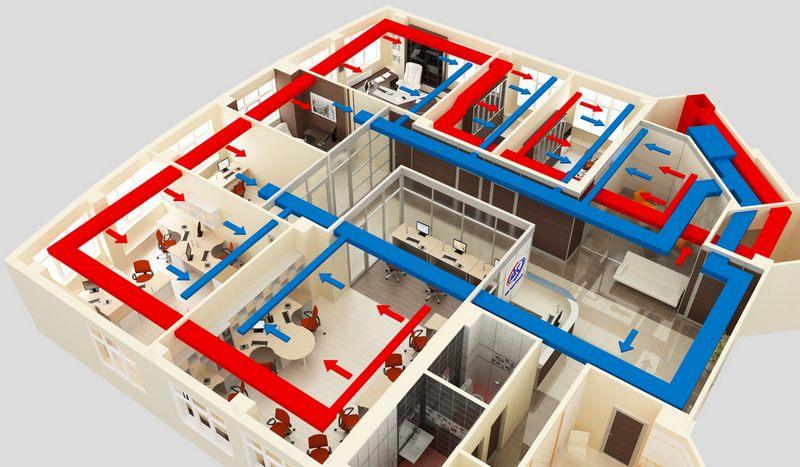 Как правильно спроектировать системы вентиляции и кондиционирования?